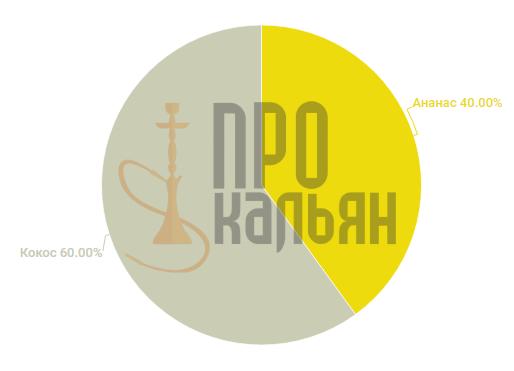 Al Fakher Ананас-Кокос