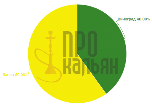 Al Fakher Виноград-Банан
